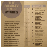 <h5>Sunday Times Bestseller 11th June 2016</h5>